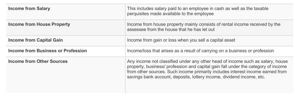 Souce Of Income